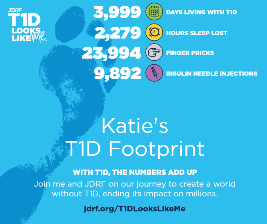 World Diabetes Day/Dia Mundial de laDiabetes